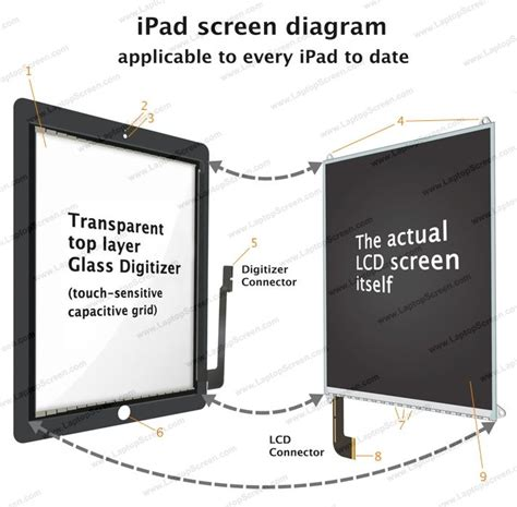 screen curtain ipad 17 best images about pinned it did it on pinterest