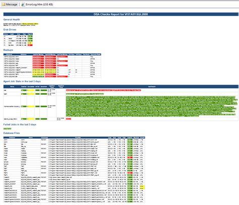 sql server health check report template dba daily checks email report