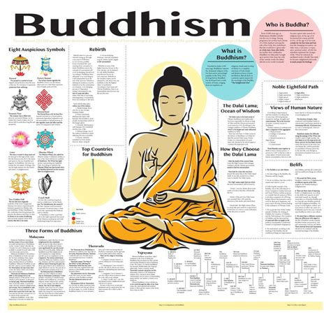 i am so are you how buddhism jainism sikhism and hinduism affirm the dignity of identities and sexualities books 17 best images about buddhism and the place of on