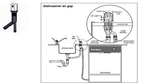 Water Supply Valve Mesin Cuci Samsung how to economically replace a dishwasher for homeowners