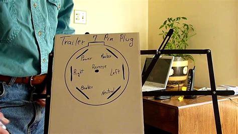 trailer  pin plug   test youtube