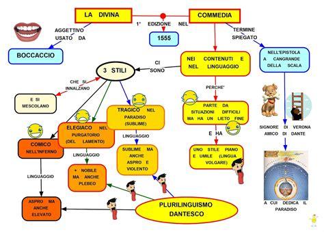 test ingresso lingue orientali mappa concettuale sintesi divina commedia studentville