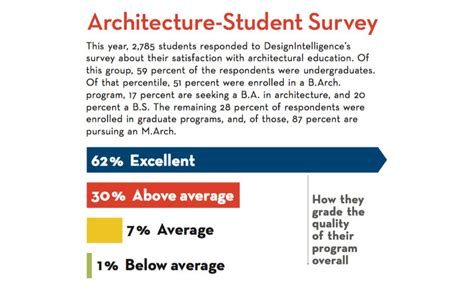 architecture company ranking architecture company ranking collection of architecture