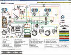 Tractor Air Brake System Diagram E Board Tractor Trailer Airbrake Interactive