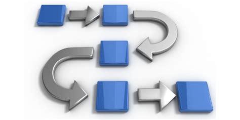 link interni html ottimizzare i link interni per scalare le serp