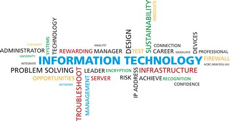 Part Time Mba In Information Technology Colleges In Mumbai by Graduate Diploma In Information Technology Confluence