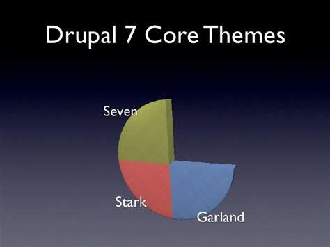 drupal themes garland the designer vs developer divide and making drupal