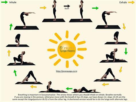 surya namaskaras surya namaskar hatha yoga pranayoga