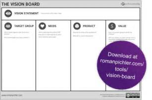 vision board template 10 tips for creating an agile product strategy with the