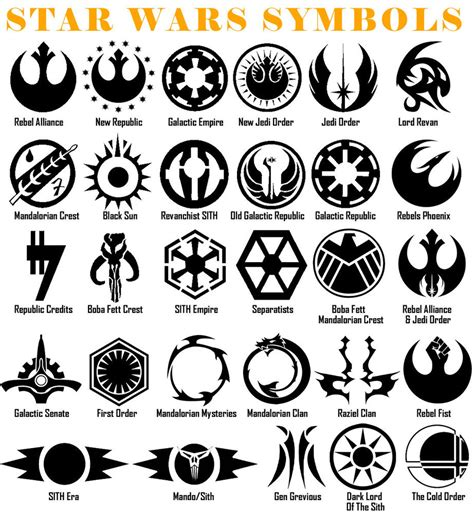 star wars symbols tattoos starwars symbols vinyl decal sticker door window wars