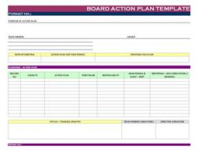Plain Board Template by Doc 585650 Business Plan Template 10 Free Sle
