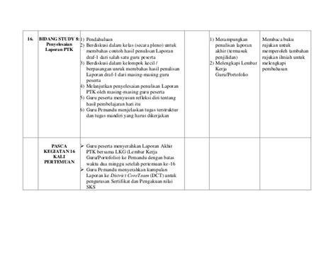makalah memahami format kegiatan bk contoh format laporan hasil kegiatan toko fd flashdisk