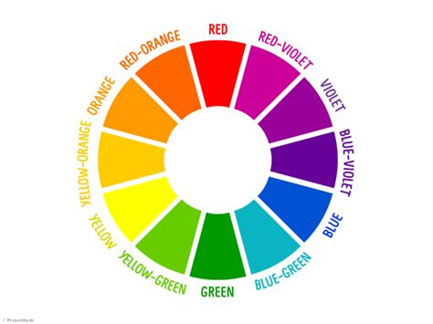 color theory basics basic color theory for presentations part 1 digital