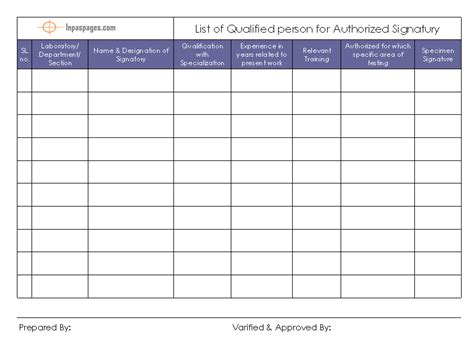 List Qualified Personnel For Authorized Signatory Excel Pdf Sle Signature List Template