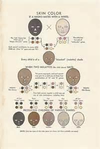 skin color genetics 1939 color book plate heredity genetics skin by