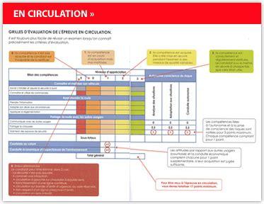 Grille Examen Permis by Grilles D 233 Valuation Du Permis C Poids Lourd