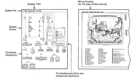 wiring diagram toyota wiring diagram manual