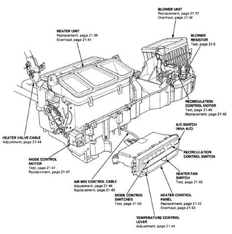 change mode control activator 2005 acura rl hvac blend door actuator testing solved honda tech
