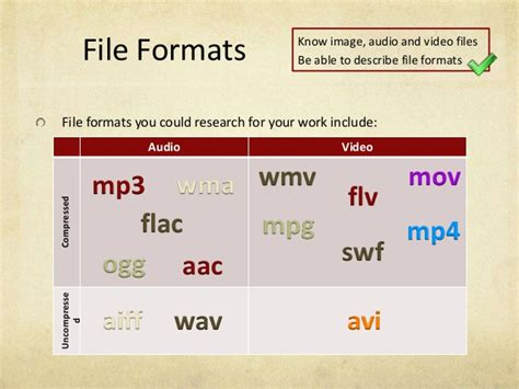file formats of audio and video file format