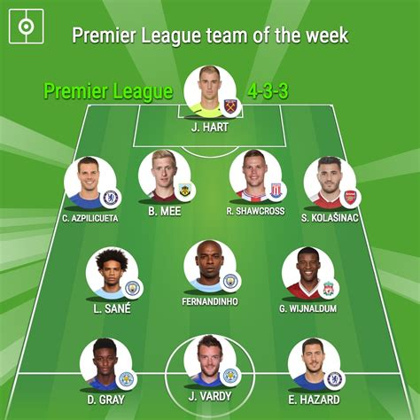 epl next week besoccer s premier league team of the week gameweek 10