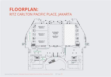 layout ballroom ritz carlton pacific place ihc summit 2016 sponsorship proposal
