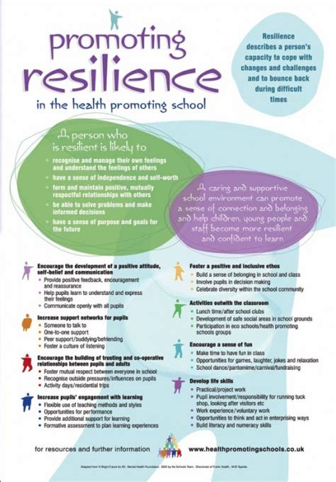 circle building resilience in business and from the jagged edges of ptsd books a simple guide to teaching resilience hubpages