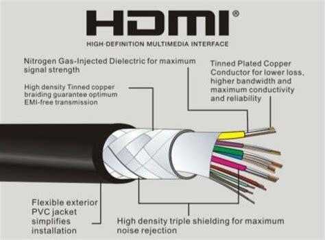 Rca Isi 2 Visero mengenal jenis kabel multichanel hdmi pasang kabel