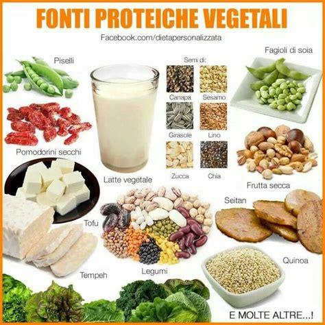 alimenti proteine vegetali e il momento di fare il pieno di proteine vegetali