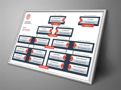 Indesign Vorlagen Kaufen design vorlagen f 252 r vereine spielplan erstellen fan