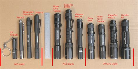 Best Edc Light by What Is The Best Edc Flashlight 7 Tips To