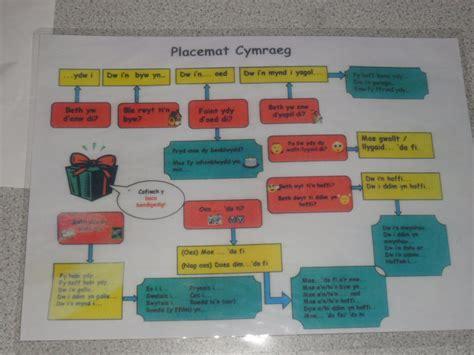 pontyclun primary school year 6 blog welsh past tense pontyclun primary school year 6 blog placemat cymraeg