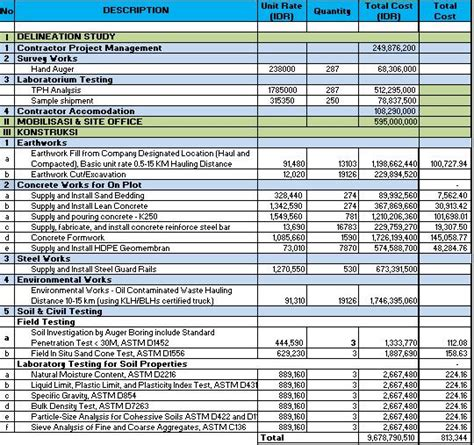 software project cost estimation template and residential
