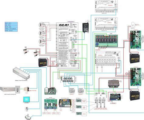 whole house wiring diagram whole house cooling elsavadorla