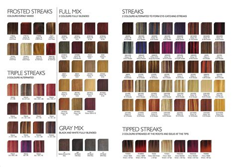 loreal inoa supreme colour chart inoa majirel loreal hair color chart numbers professional