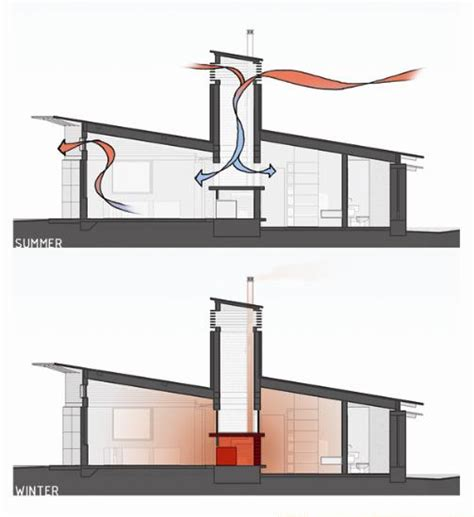 Home Design Building Blocks Student Built Earth Block Home Brings Natural Cooling To