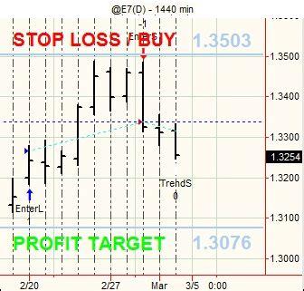 swing trading futures due nuove posizioni long e l uscita trend algoritmica