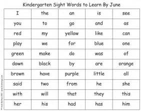 kindergarten sight words list language arts ideas