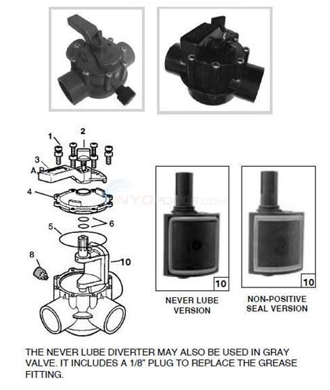 jandy valve parts diagram jandy standard never lube valve parts inyopools