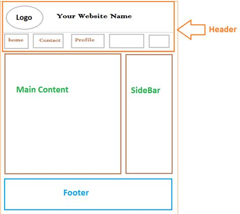 convert theme to html template fancy convert html website to theme gift resume ideas namanasa