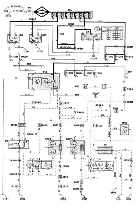 volvo 850 trailer wiring diagram k