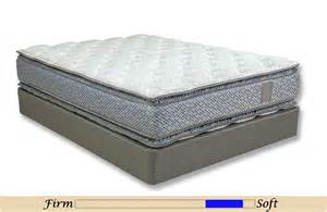 park place legacy eastern king holston pillowtop - Park Place Mattress