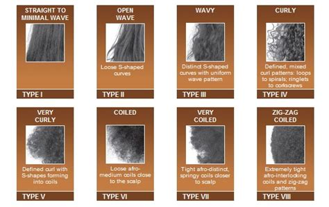 different types of hair color for african americans black hair types discover african american hair typing