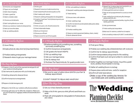 wedding plans wedding planner wedding planner timeline printable