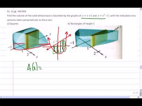how to do cross sections calculus mr joyce ap calculus volume of solids with known cross