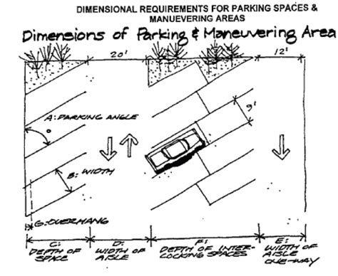 parking standards colorado springs