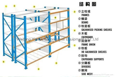 Shelf Components Meaning warehouse steel beam span shelving rack xiaoyu