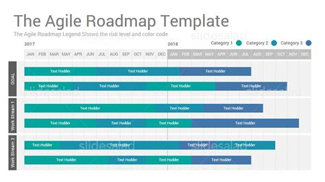 3 year roadmap template agile project management powerpoint presentation template
