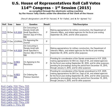 house roll call votes reading roll call votes congresswoman vicky hartzler