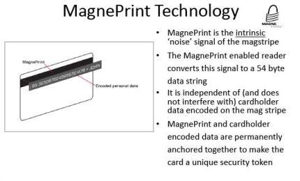 Credit Card Data Format Magnetic Stripe Counterfeit Credit Debit Card Fraud Let S Stop It Now Techrepublic