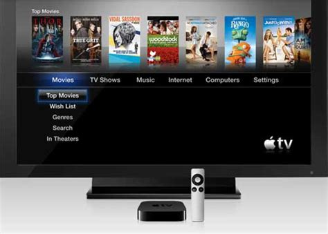 Apple Tv Ibox pro apple tv and new iphone 6s handsets unveiled bellenews